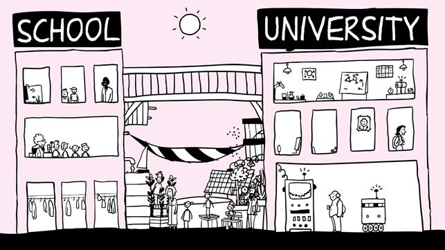 Come funziona un Local Educational Cluster